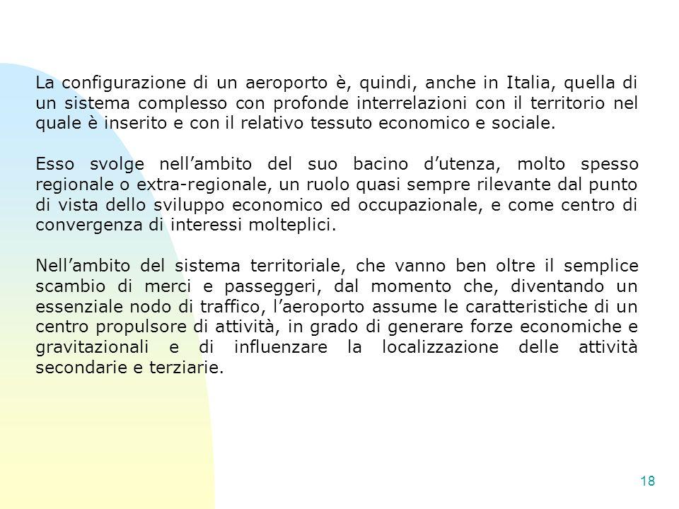 18 La configurazione di un aeroporto è, quindi, anche in Italia, quella di un sistema complesso con profonde interrelazioni con il territorio nel qual