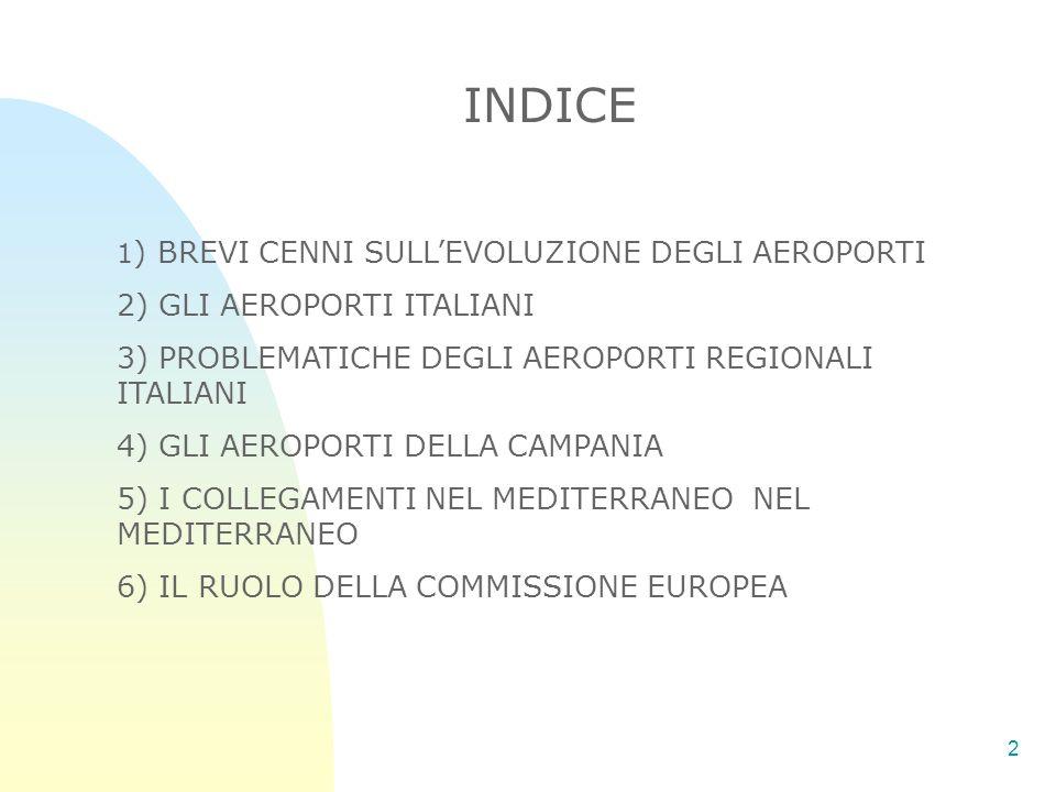 2 INDICE 1 ) BREVI CENNI SULLEVOLUZIONE DEGLI AEROPORTI 2) GLI AEROPORTI ITALIANI 3) PROBLEMATICHE DEGLI AEROPORTI REGIONALI ITALIANI 4) GLI AEROPORTI