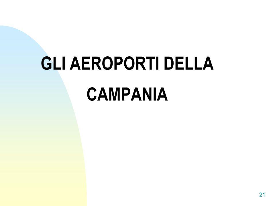 21 GLI AEROPORTI DELLA CAMPANIA