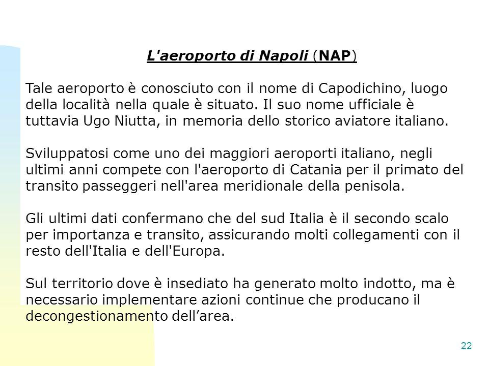 22 L'aeroporto di Napoli (NAP) Tale aeroporto è conosciuto con il nome di Capodichino, luogo della località nella quale è situato. Il suo nome ufficia