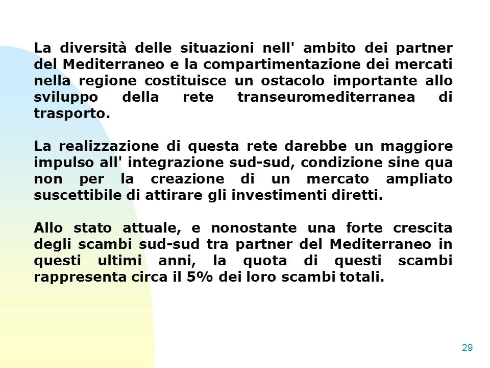 29 La diversità delle situazioni nell' ambito dei partner del Mediterraneo e la compartimentazione dei mercati nella regione costituisce un ostacolo i