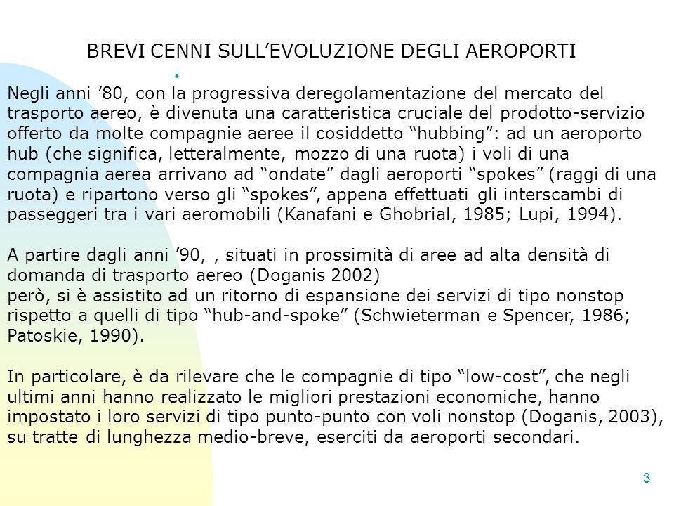 3 Proposta. BREVI CENNI SULLEVOLUZIONE DEGLI AEROPORTI Negli anni 80, con la progressiva deregolamentazione del mercato del trasporto aereo, è divenut