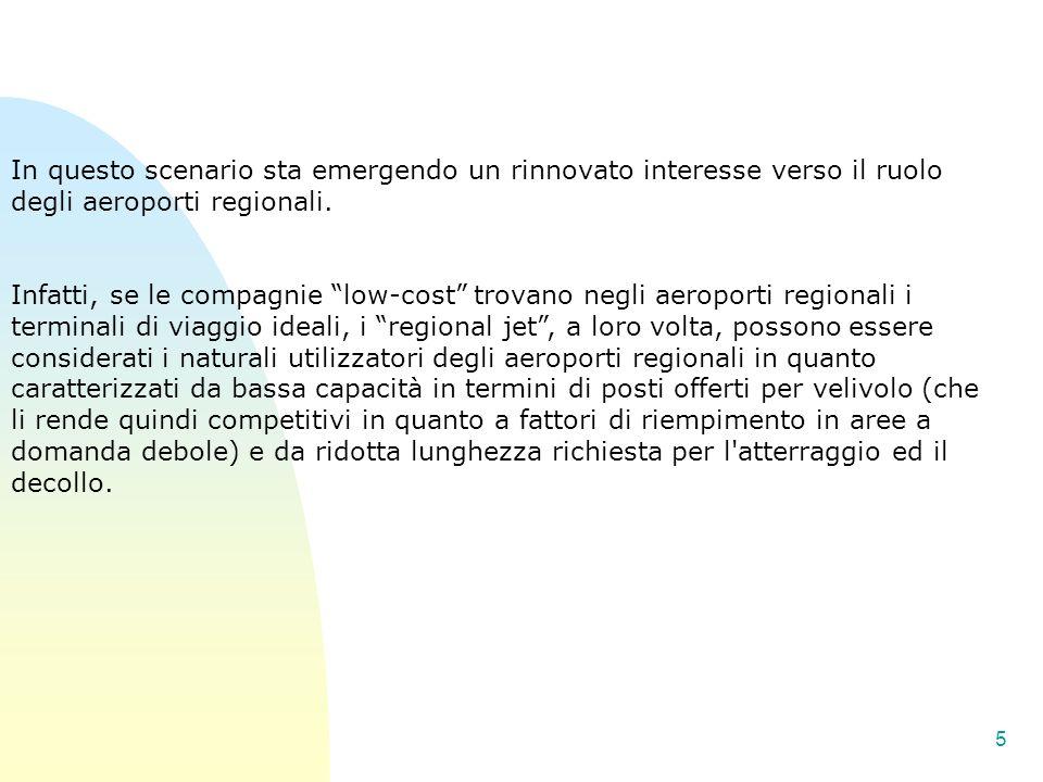 16 Negli ultimi 10 anni, la domanda di trasporto aereo italiana è cresciuta ad un tasso annuo del 6% circa.
