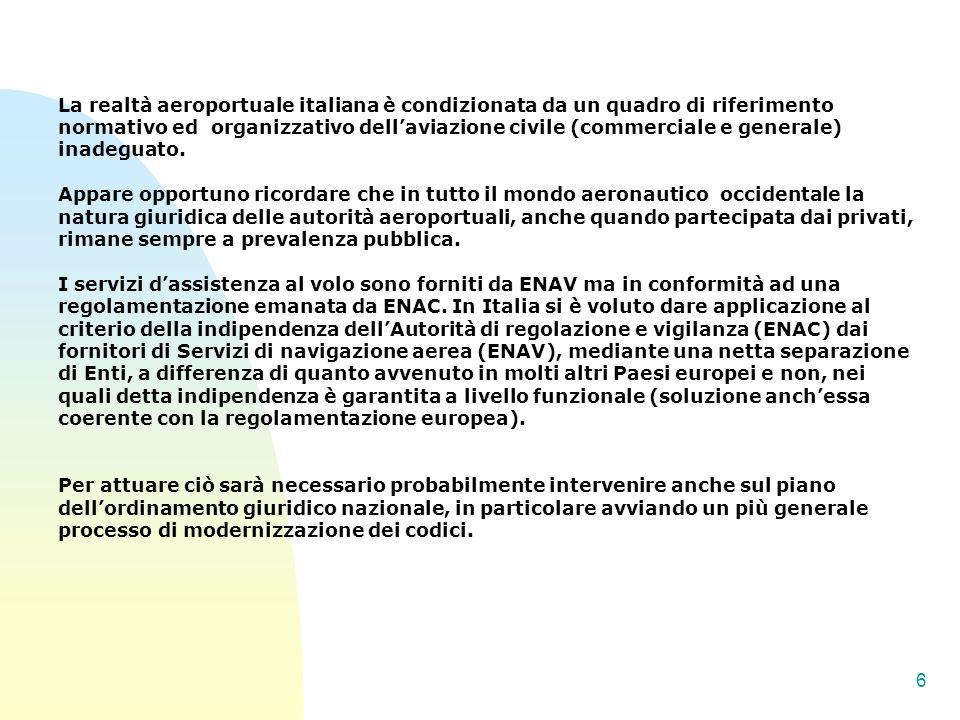 6 La realtà aeroportuale italiana è condizionata da un quadro di riferimento normativo ed organizzativo dellaviazione civile (commerciale e generale)