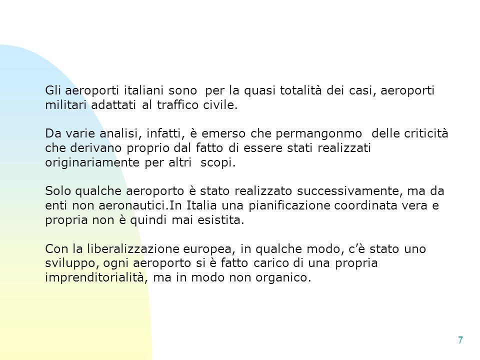 18 La configurazione di un aeroporto è, quindi, anche in Italia, quella di un sistema complesso con profonde interrelazioni con il territorio nel quale è inserito e con il relativo tessuto economico e sociale.