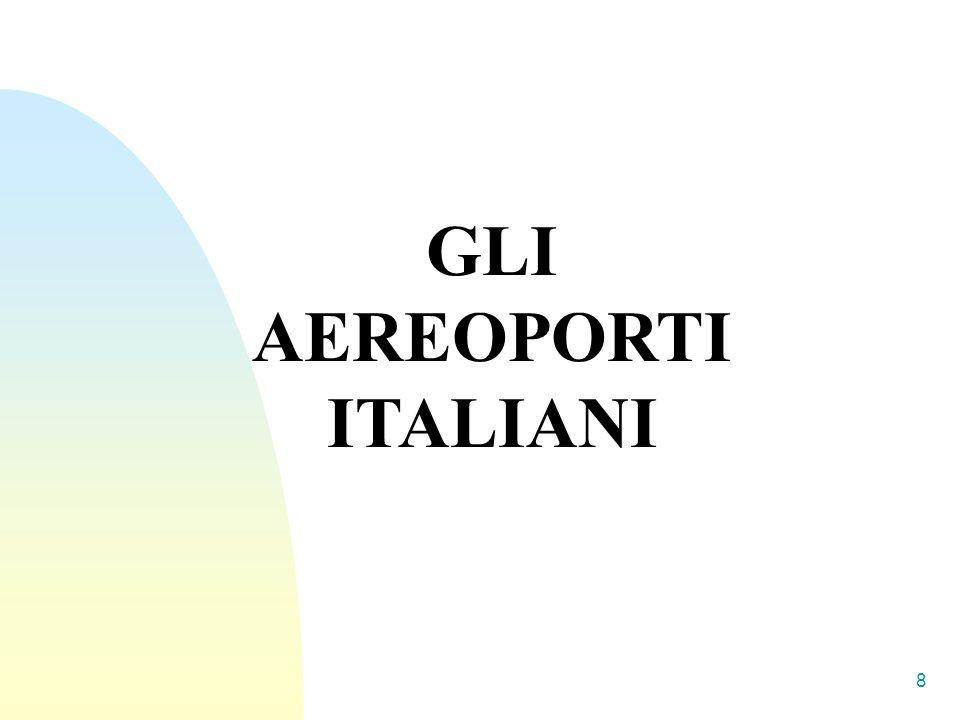 9 In Italia abbiamo 105 aeroporti di cui appena 37 sufficientemente utilizzati e i rimanenti 68 sono di uso esclusivamente militare o di Aviazione Generale.