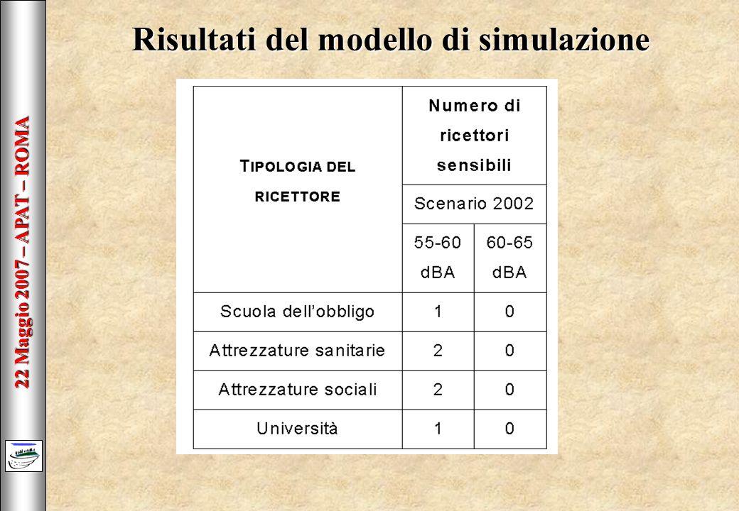 22 Maggio 2007 – APAT – ROMA Risultati del modello di simulazione