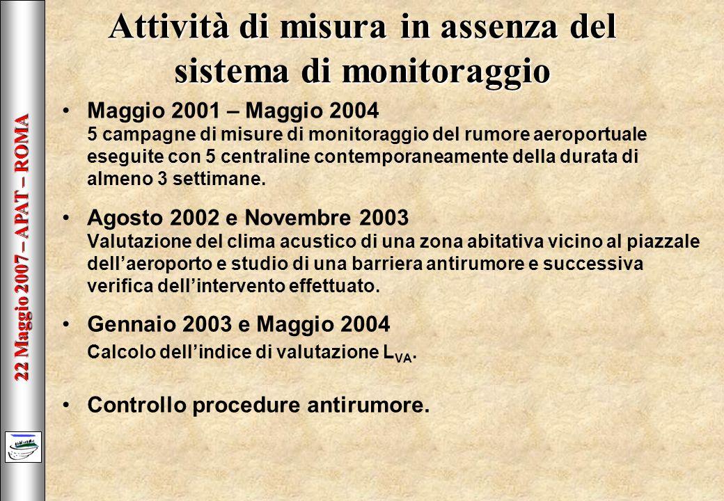 22 Maggio 2007 – APAT – ROMA Attività di misura in assenza del sistema di monitoraggio Maggio 2001 – Maggio 2004 5 campagne di misure di monitoraggio del rumore aeroportuale eseguite con 5 centraline contemporaneamente della durata di almeno 3 settimane.