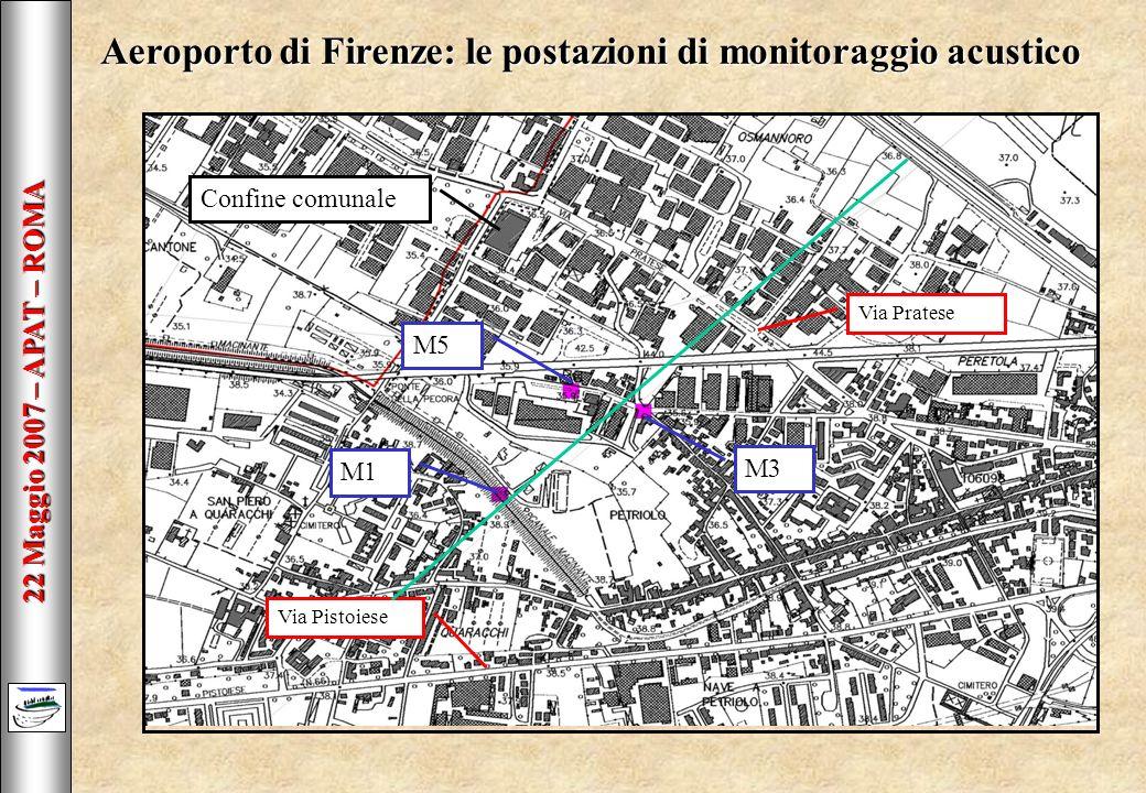 22 Maggio 2007 – APAT – ROMA Aeroporto di Firenze: le postazioni di monitoraggio acustico Via Pratese Via Pistoiese M1 M5 M3 Confine comunale