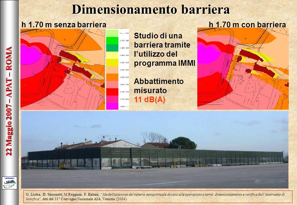 22 Maggio 2007 – APAT – ROMA Dimensionamento barriera h 1.70 m senza barrierah 1.70 m con barriera Studio di una barriera tramite lutilizzo del programma IMMI Abbattimento misurato 11 dB(A) G.