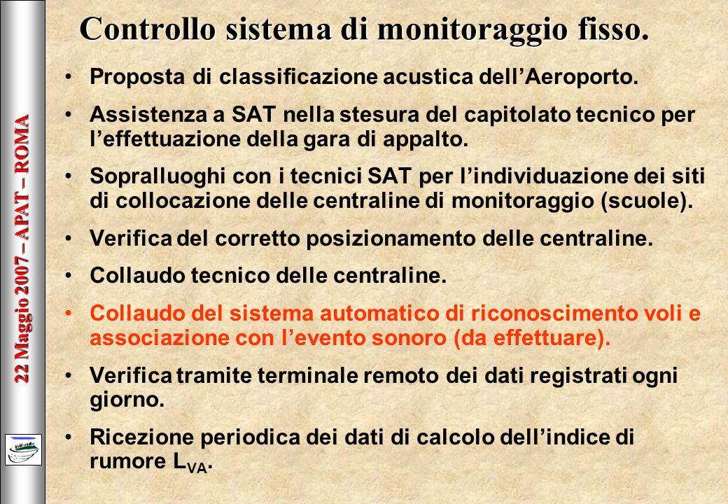 22 Maggio 2007 – APAT – ROMA Controllo sistema di monitoraggio fisso.