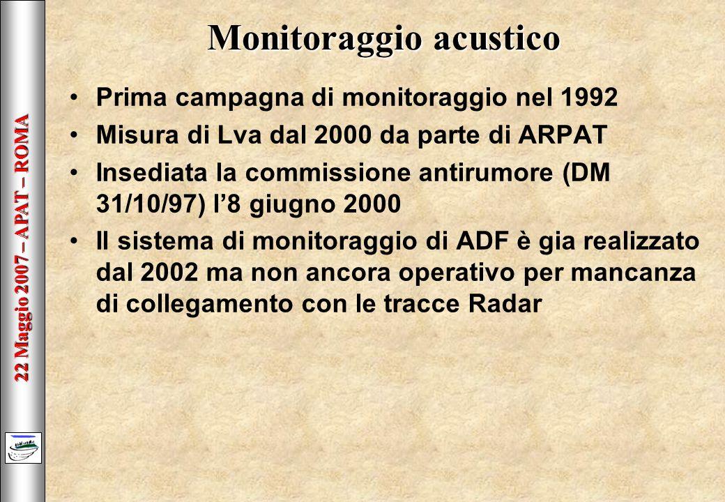 22 Maggio 2007 – APAT – ROMA Monitoraggio acustico Prima campagna di monitoraggio nel 1992 Misura di Lva dal 2000 da parte di ARPAT Insediata la commissione antirumore (DM 31/10/97) l8 giugno 2000 Il sistema di monitoraggio di ADF è gia realizzato dal 2002 ma non ancora operativo per mancanza di collegamento con le tracce Radar