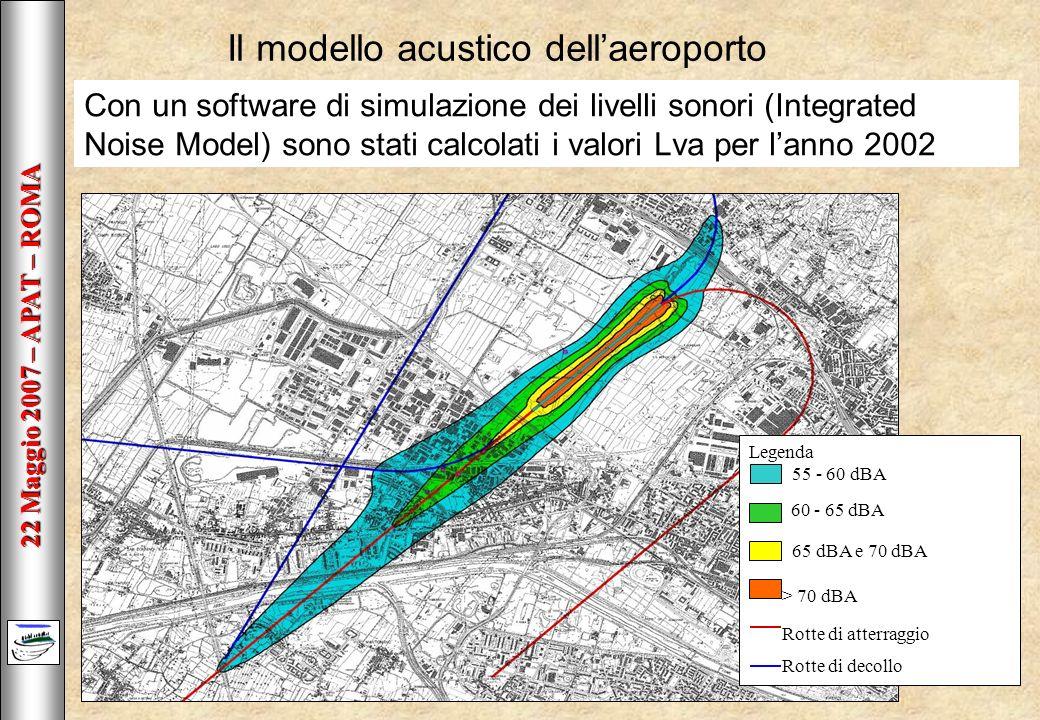 22 Maggio 2007 – APAT – ROMA Il modello acustico dellaeroporto Con un software di simulazione dei livelli sonori (Integrated Noise Model) sono stati calcolati i valori Lva per lanno 2002 Legenda 55 - 60 dBA 60 - 65 dBA 65 dBA e 70 dBA > 70 dBA Rotte di atterraggio Rotte di decollo