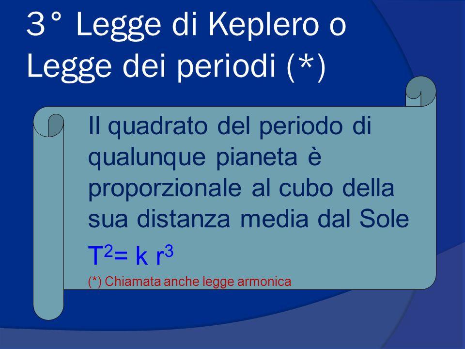 3° Legge di Keplero o Legge dei periodi (*) Il quadrato del periodo di qualunque pianeta è proporzionale al cubo della sua distanza media dal Sole T 2 = k r 3 (*) Chiamata anche legge armonica