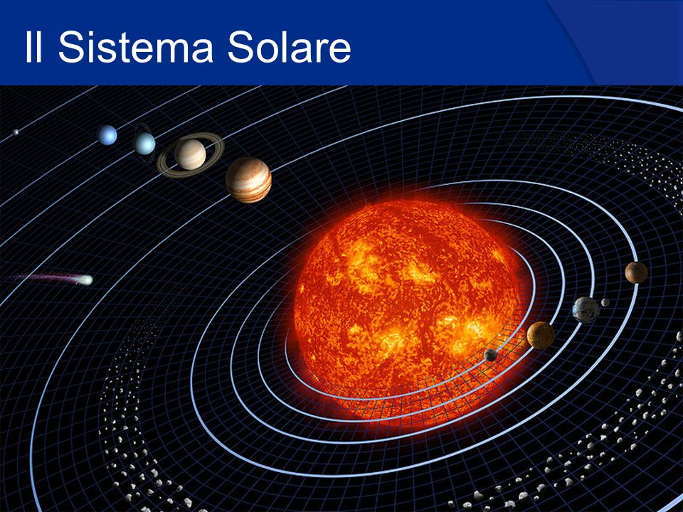 Il moto di un pianeta La figura mostra un pianeta di massa m che si muove su unorbita ellittica intorno al Sole che ha la massa M (M>>m)