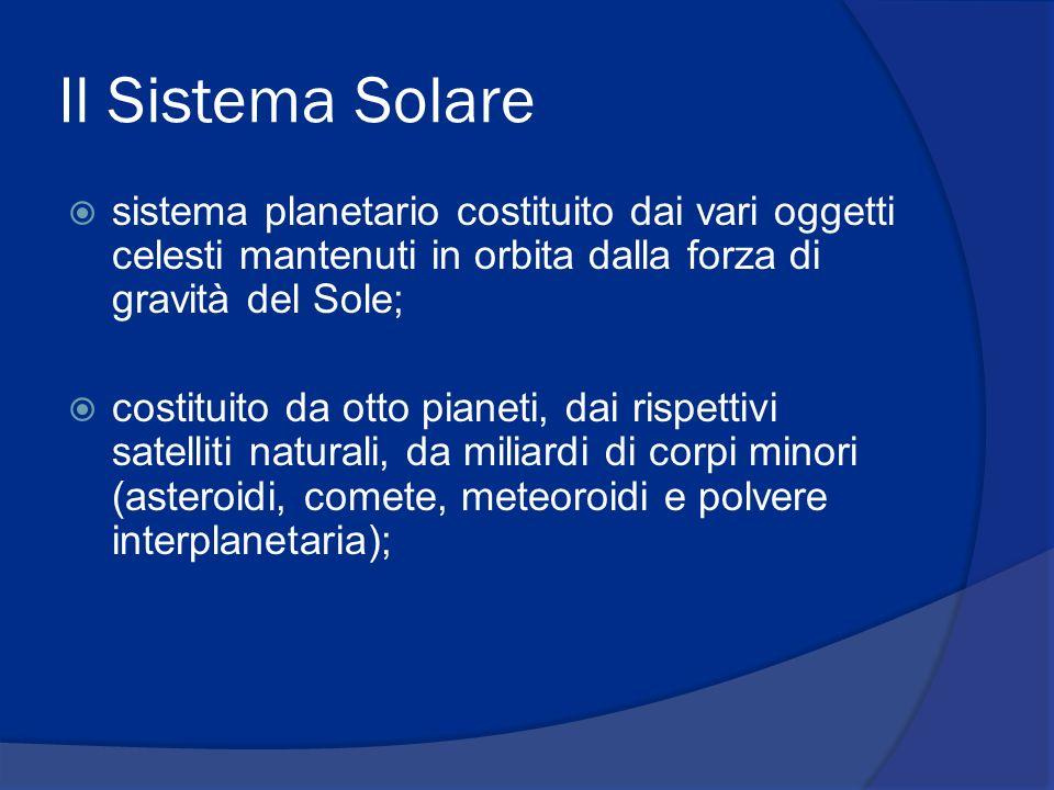 sistema planetario costituito dai vari oggetti celesti mantenuti in orbita dalla forza di gravità del Sole; costituito da otto pianeti, dai rispettivi satelliti naturali, da miliardi di corpi minori (asteroidi, comete, meteoroidi e polvere interplanetaria);