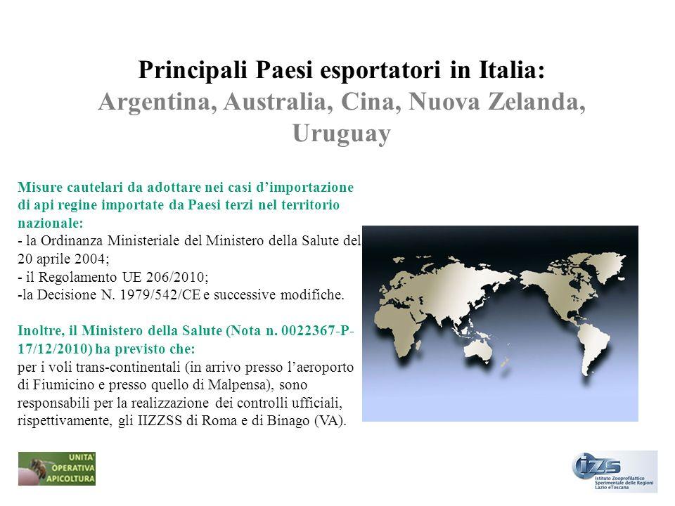 Principali Paesi esportatori in Italia: Argentina, Australia, Cina, Nuova Zelanda, Uruguay Misure cautelari da adottare nei casi dimportazione di api
