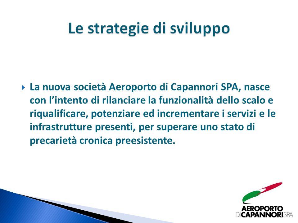 La nuova società Aeroporto di Capannori SPA, nasce con lintento di rilanciare la funzionalità dello scalo e riqualificare, potenziare ed incrementare i servizi e le infrastrutture presenti, per superare uno stato di precarietà cronica preesistente.