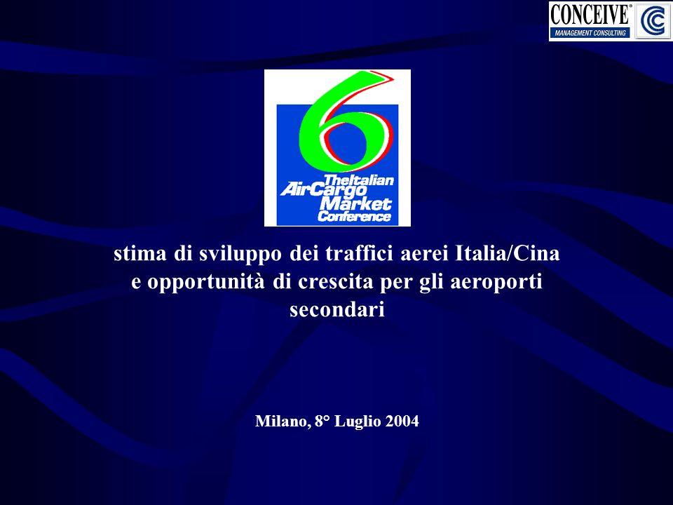 stima di sviluppo dei traffici aerei Italia/Cina e opportunità di crescita per gli aeroporti secondari Milano, 8° Luglio 2004