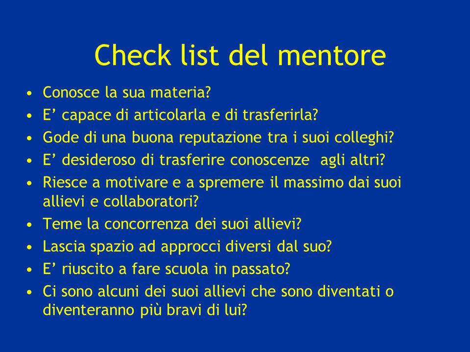 Check list del mentore Conosce la sua materia? E capace di articolarla e di trasferirla? Gode di una buona reputazione tra i suoi colleghi? E desidero