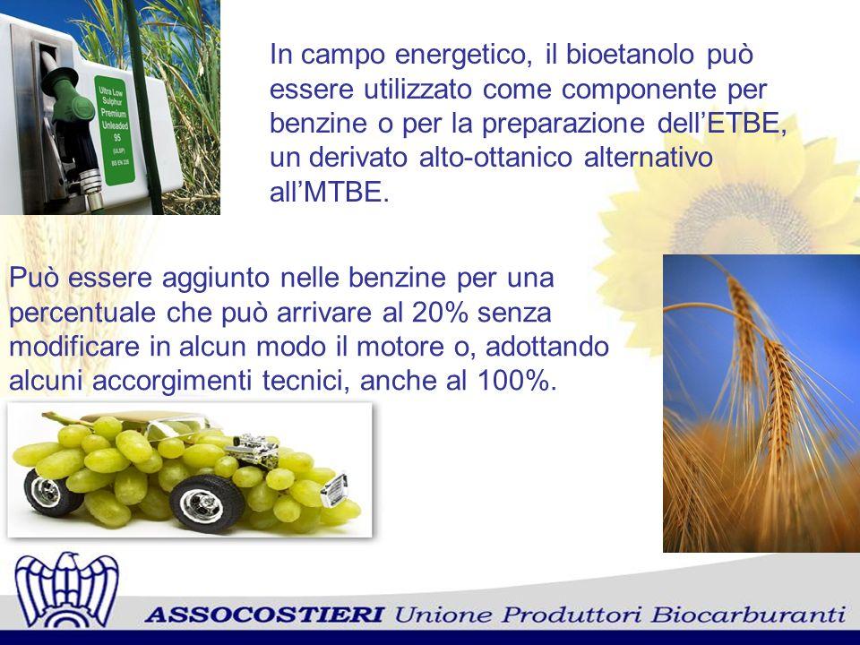 In campo energetico, il bioetanolo può essere utilizzato come componente per benzine o per la preparazione dellETBE, un derivato alto-ottanico alterna