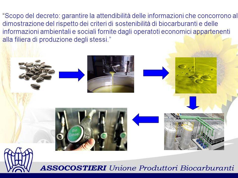 Scopo del decreto: garantire la attendibilità delle informazioni che concorrono alla dimostrazione del rispetto dei criteri di sostenibilità di biocar