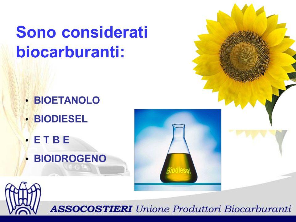 COSÈ IL BIODIESEL.Il biodiesel è un carburante rinnovabile.