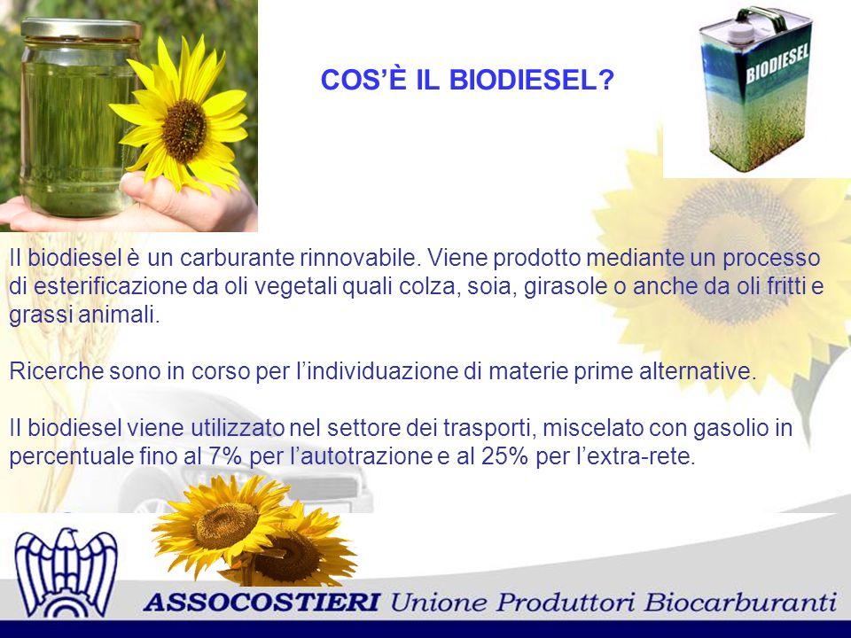 COSÈ IL BIODIESEL? Il biodiesel è un carburante rinnovabile. Viene prodotto mediante un processo di esterificazione da oli vegetali quali colza, soia,