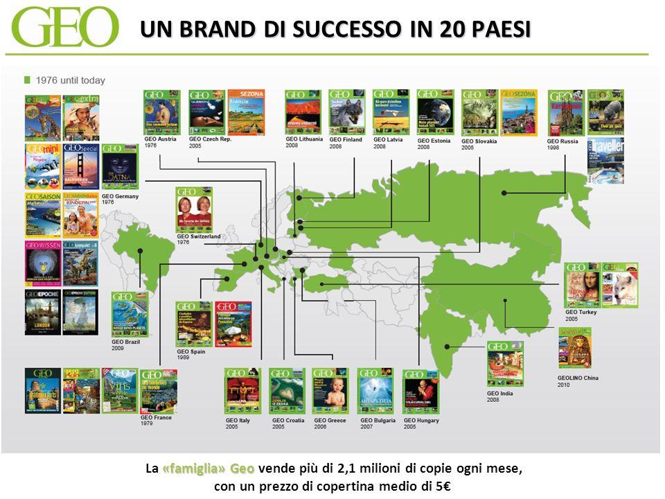 UN BRAND DI SUCCESSO IN 20 PAESI «famiglia» Geo La «famiglia» Geo vende più di 2,1 milioni di copie ogni mese, con un prezzo di copertina medio di 5