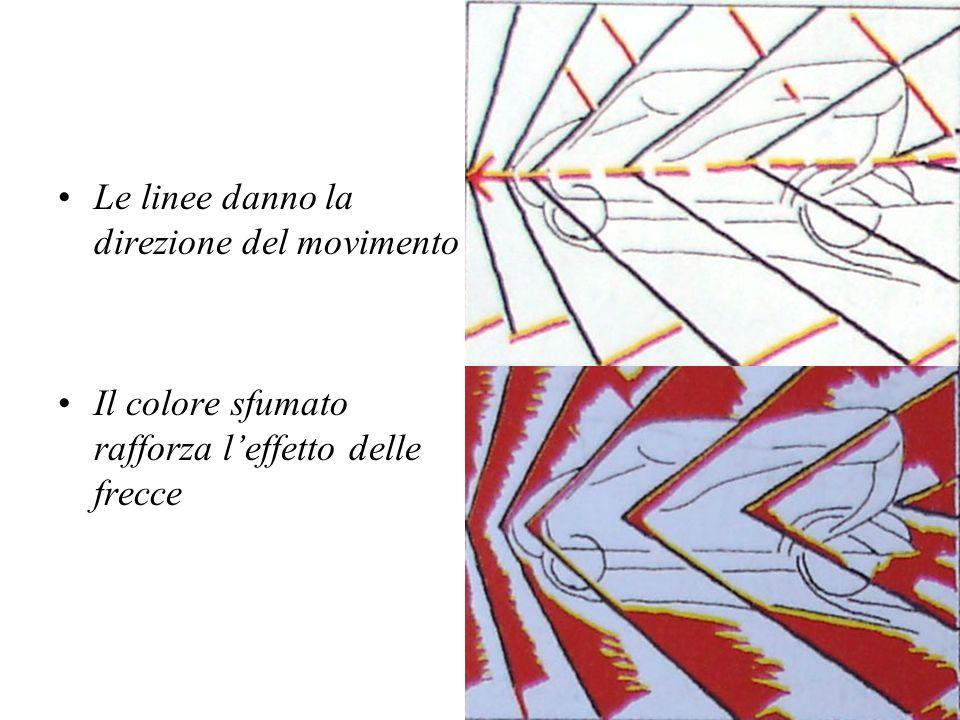 Le linee danno la direzione del movimento Il colore sfumato rafforza leffetto delle frecce