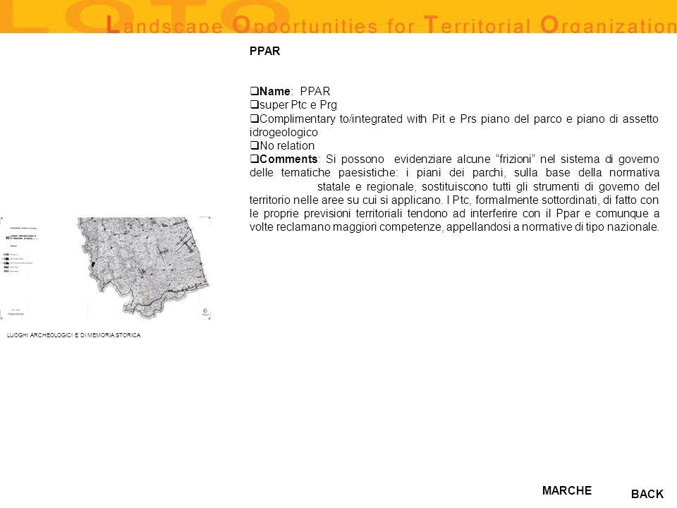 MARCHE PPAR Name: PPAR super Ptc e Prg Complimentary to/integrated with Pit e Prs piano del parco e piano di assetto idrogeologico No relation Comment