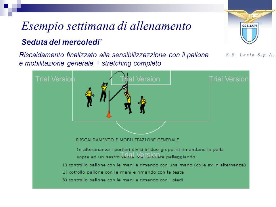 Esempio settimana di allenamento Seduta del mercoledi Riscaldamento finalizzato alla sensibilizzazzione con il pallone e mobilitazione generale + stre
