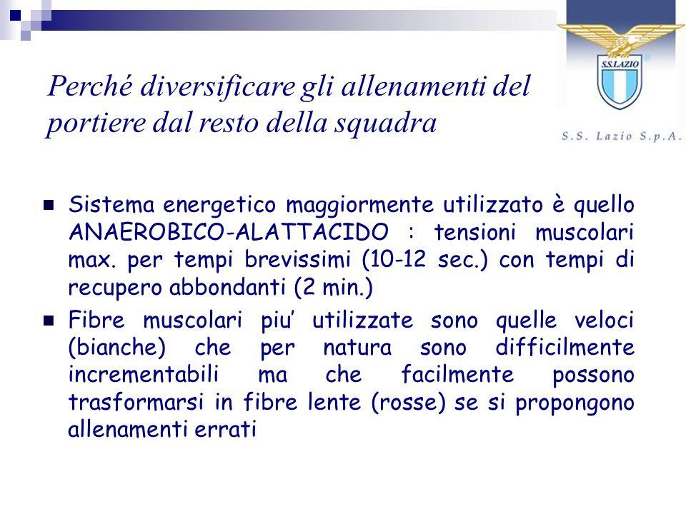 Sistema energetico maggiormente utilizzato è quello ANAEROBICO-ALATTACIDO : tensioni muscolari max. per tempi brevissimi (10-12 sec.) con tempi di rec