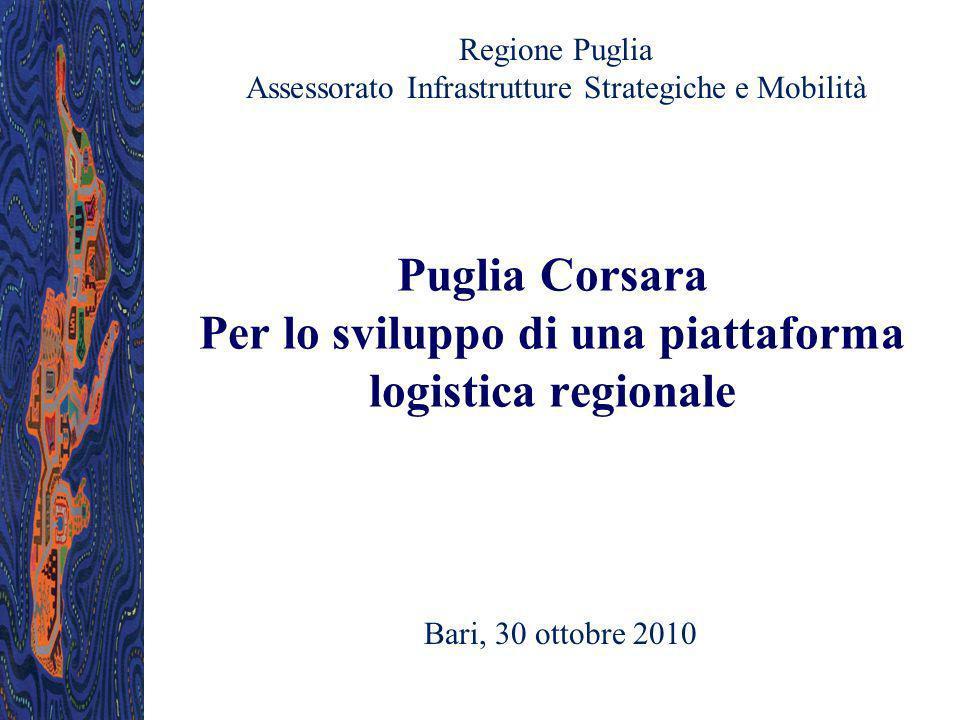Puglia Corsara Per lo sviluppo di una piattaforma logistica regionale Bari, 30 ottobre 2010 Regione Puglia Assessorato Infrastrutture Strategiche e Mo