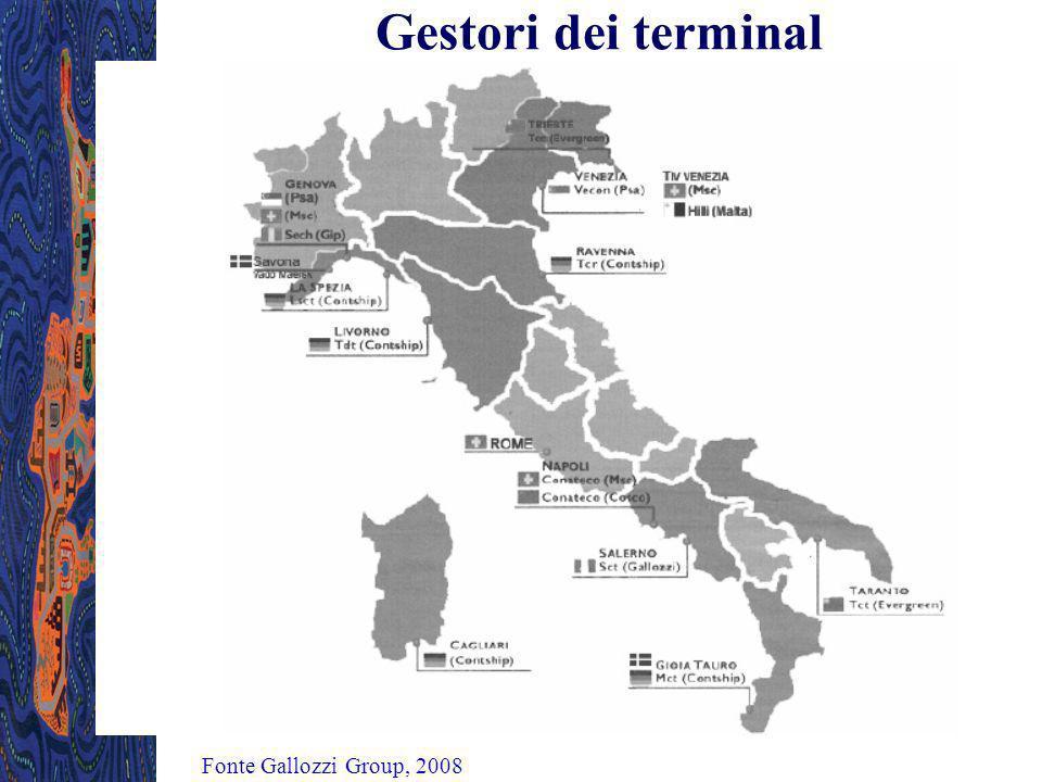 Fonte Gallozzi Group, 2008 Gestori dei terminal