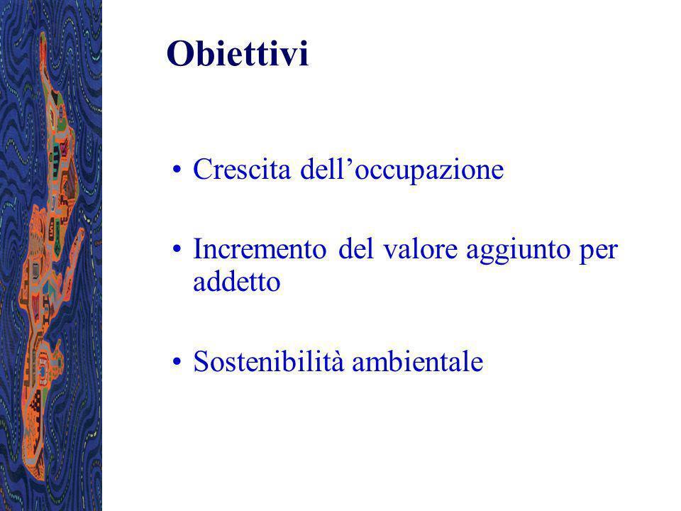 Obiettivi Crescita delloccupazione Incremento del valore aggiunto per addetto Sostenibilità ambientale