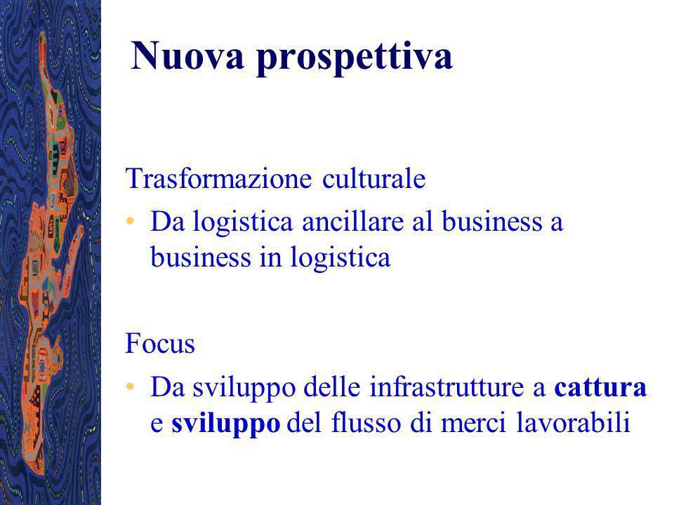 Nuova prospettiva Trasformazione culturale Da logistica ancillare al business a business in logistica Focus Da sviluppo delle infrastrutture a cattura