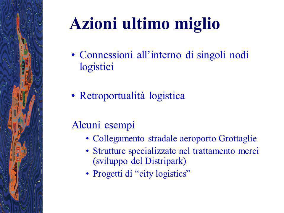 Azioni ultimo miglio Connessioni allinterno di singoli nodi logistici Retroportualità logistica Alcuni esempi Collegamento stradale aeroporto Grottagl