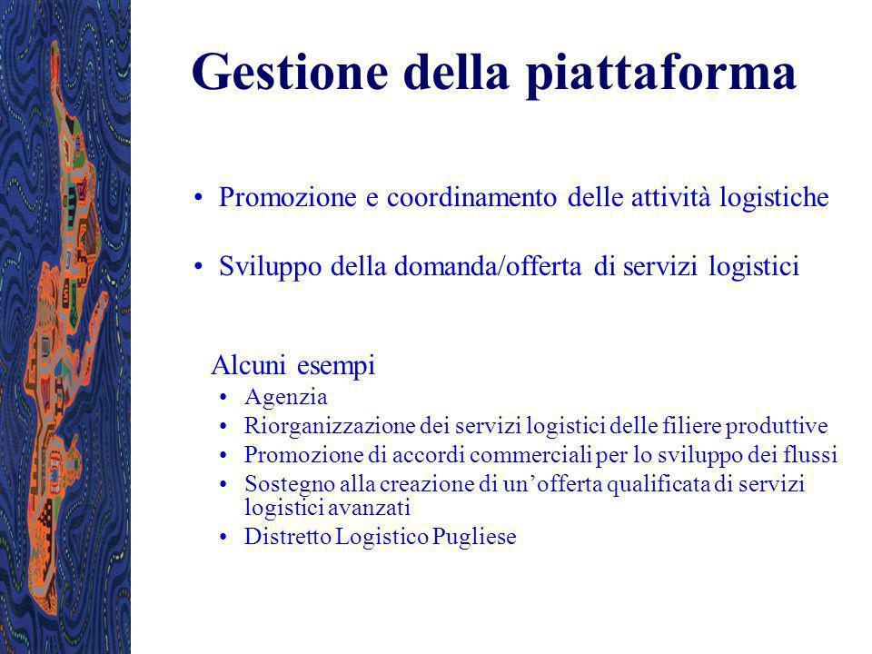 Gestione della piattaforma Promozione e coordinamento delle attività logistiche Sviluppo della domanda/offerta di servizi logistici Alcuni esempi Agen