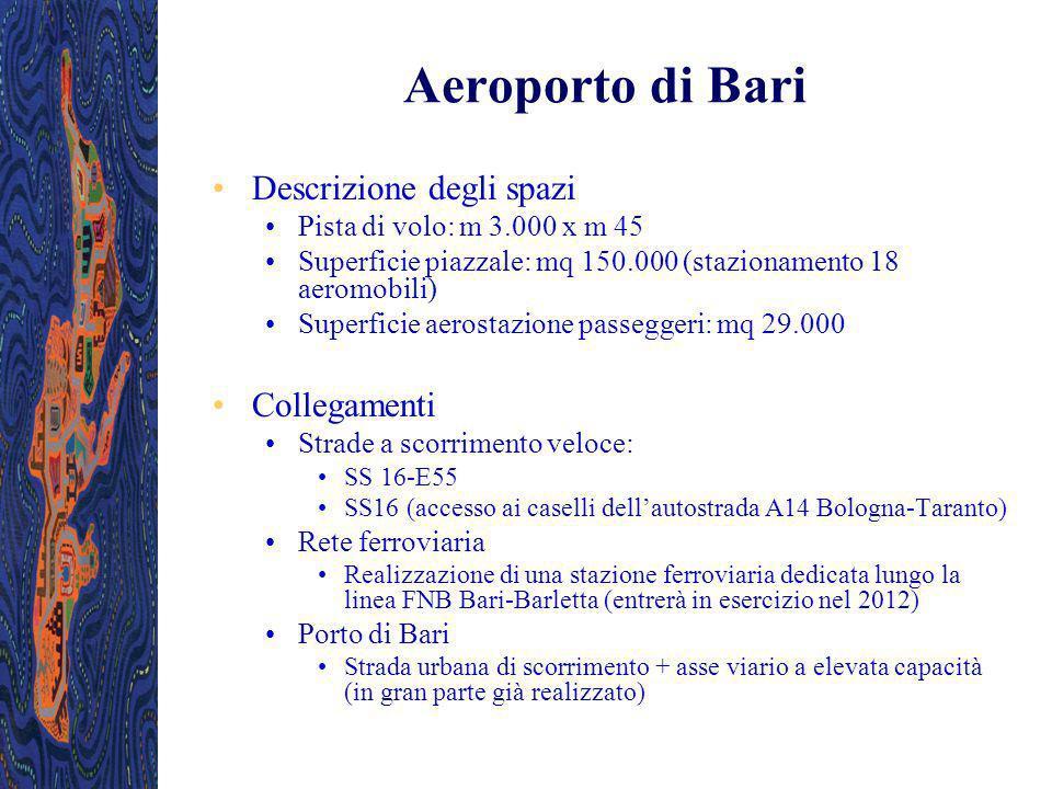 Descrizione degli spazi Pista di volo: m 3.000 x m 45 Superficie piazzale: mq 150.000 (stazionamento 18 aeromobili) Superficie aerostazione passeggeri