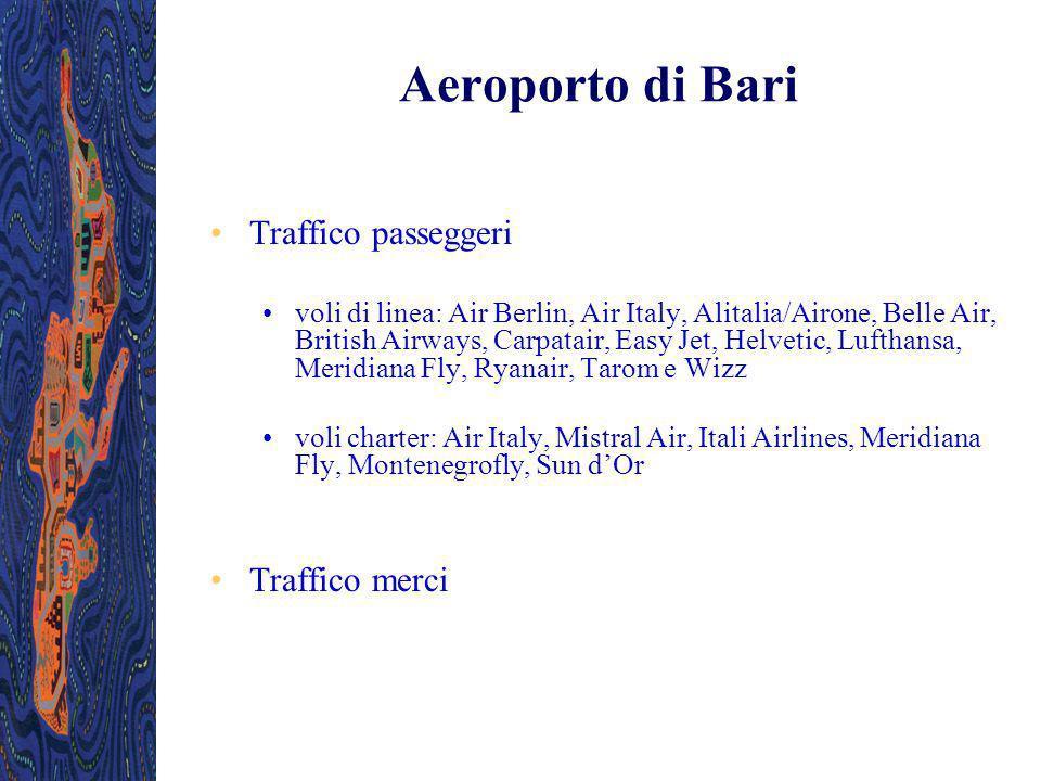Aeroporto di Bari Traffico passeggeri voli di linea: Air Berlin, Air Italy, Alitalia/Airone, Belle Air, British Airways, Carpatair, Easy Jet, Helvetic