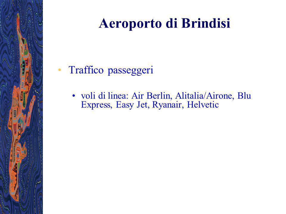 Aeroporto di Brindisi Traffico passeggeri voli di linea: Air Berlin, Alitalia/Airone, Blu Express, Easy Jet, Ryanair, Helvetic