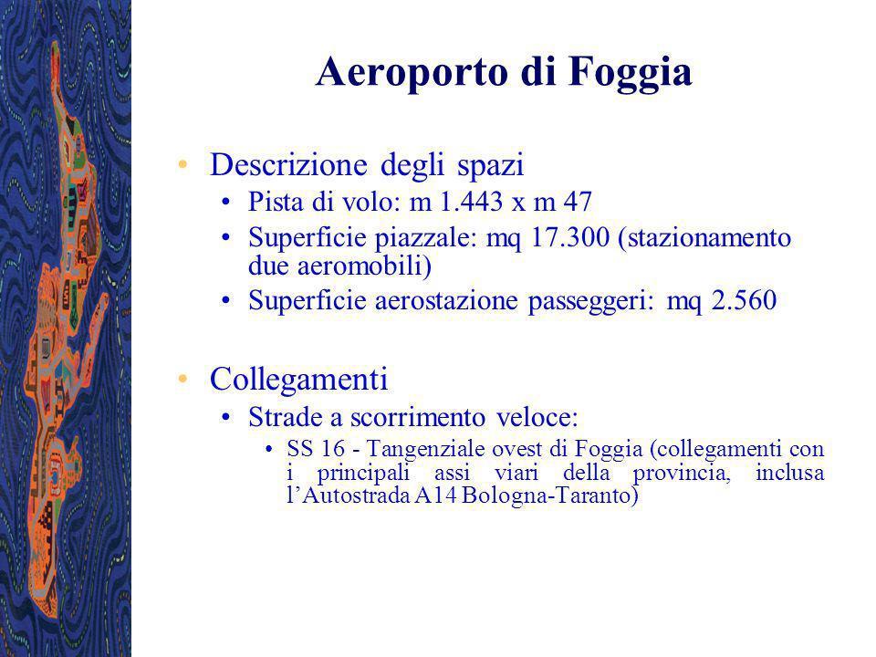 Descrizione degli spazi Pista di volo: m 1.443 x m 47 Superficie piazzale: mq 17.300 (stazionamento due aeromobili) Superficie aerostazione passeggeri