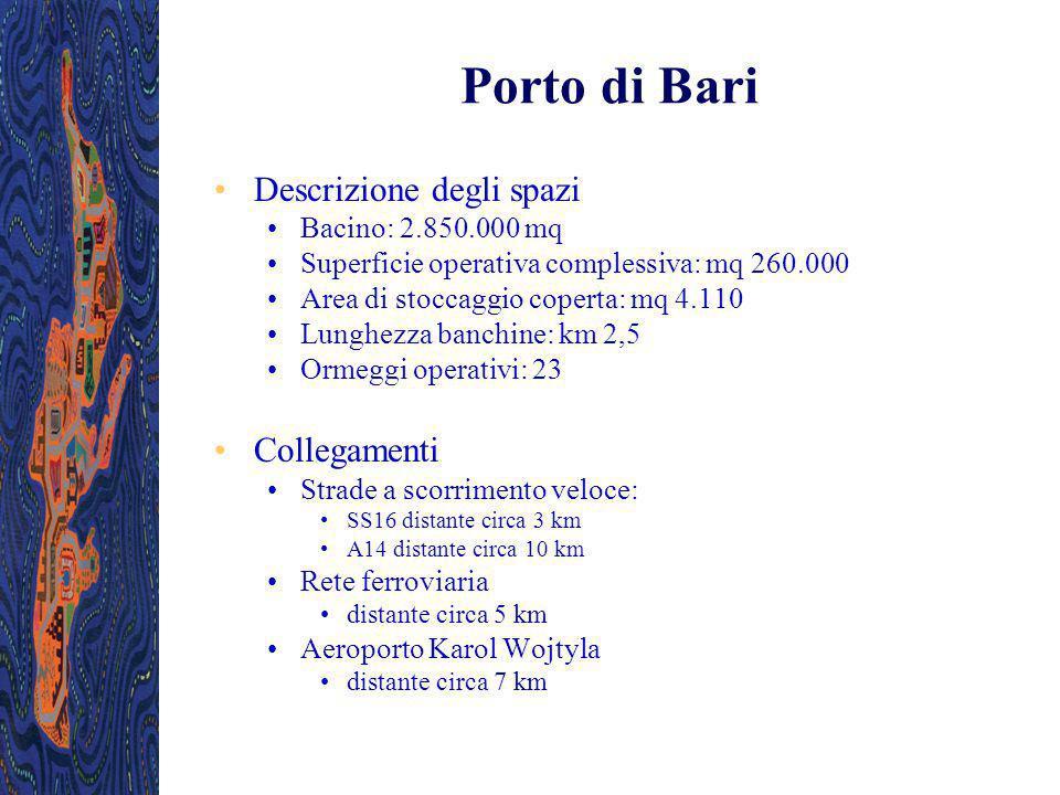 Descrizione degli spazi Bacino: 2.850.000 mq Superficie operativa complessiva: mq 260.000 Area di stoccaggio coperta: mq 4.110 Lunghezza banchine: km