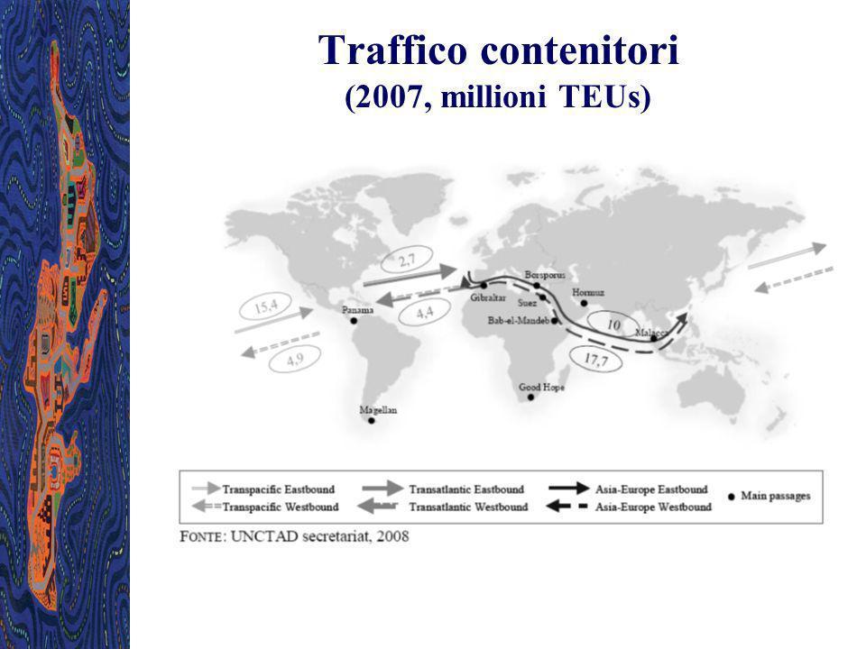 Traffico contenitori (2007, millioni TEUs)