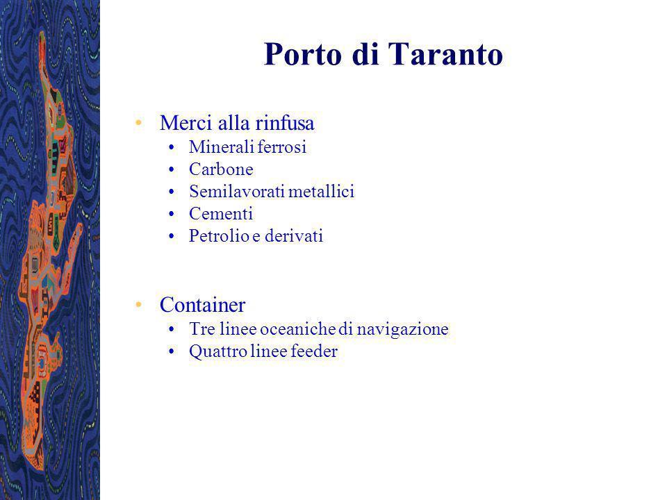 Porto di Taranto Merci alla rinfusa Minerali ferrosi Carbone Semilavorati metallici Cementi Petrolio e derivati Container Tre linee oceaniche di navig