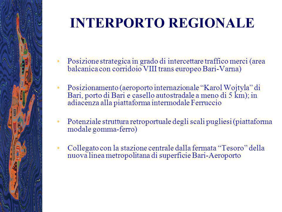 INTERPORTO REGIONALE Posizione strategica in grado di intercettare traffico merci (area balcanica con corridoio VIII trans europeo Bari-Varna) Posizio