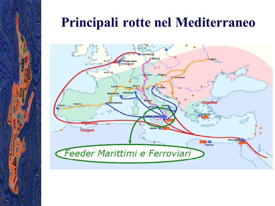 Traffico di trasbordo movimentato da porti di puro transhipment del Mediterraneo Migliaia di TEU (Eurispes, 2010)