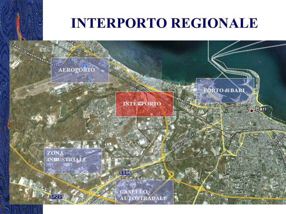 INTERPORTO REGIONALE AEROPORTO ZONA INDUSTRIALE PORTO di BARI CASELLO AUTOSTRADALE INTERPORTO