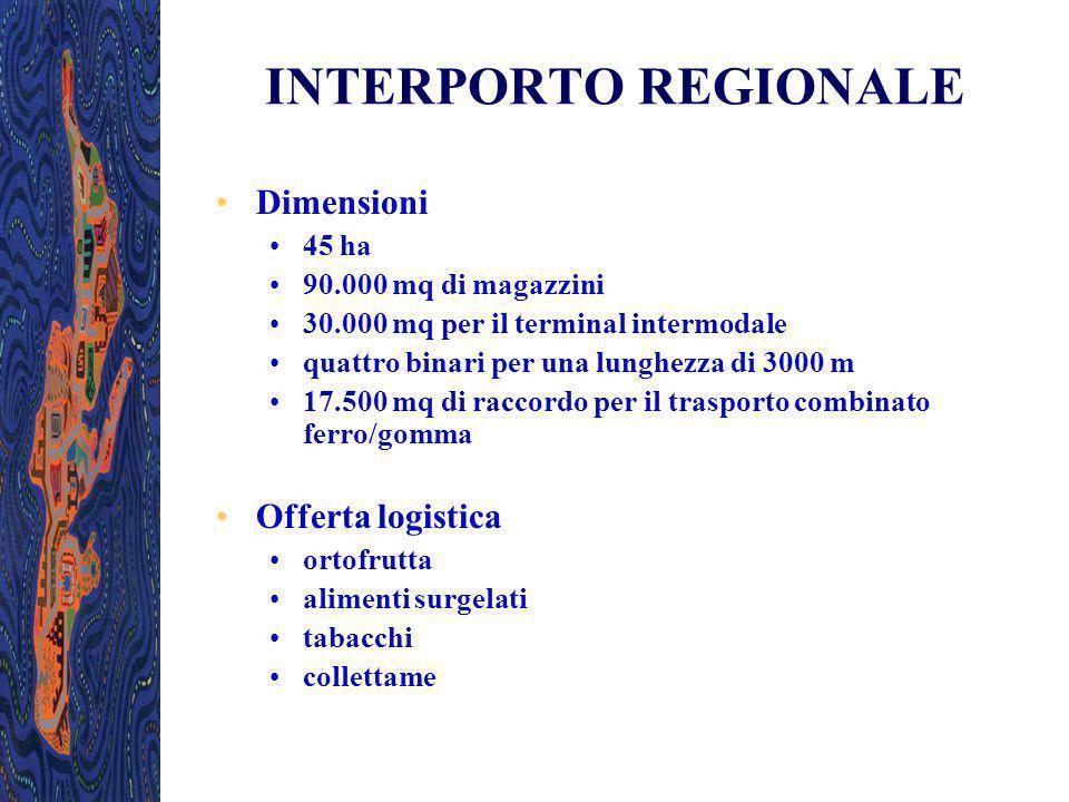 INTERPORTO REGIONALE Dimensioni 45 ha 90.000 mq di magazzini 30.000 mq per il terminal intermodale quattro binari per una lunghezza di 3000 m 17.500 m
